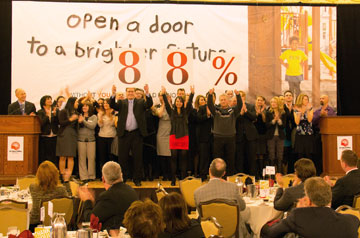 As of December 2, Winnipeggers have raised 88% of United Way's campaign goal