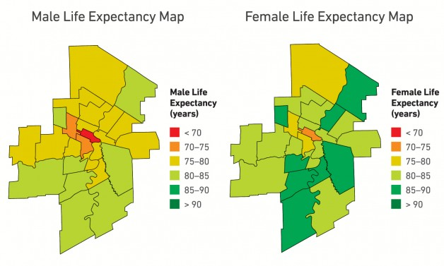 Life-expectancy gaps of 18 years for men and 19 years for women exist between the high and low income levels among 25 neighbourhood clusters.