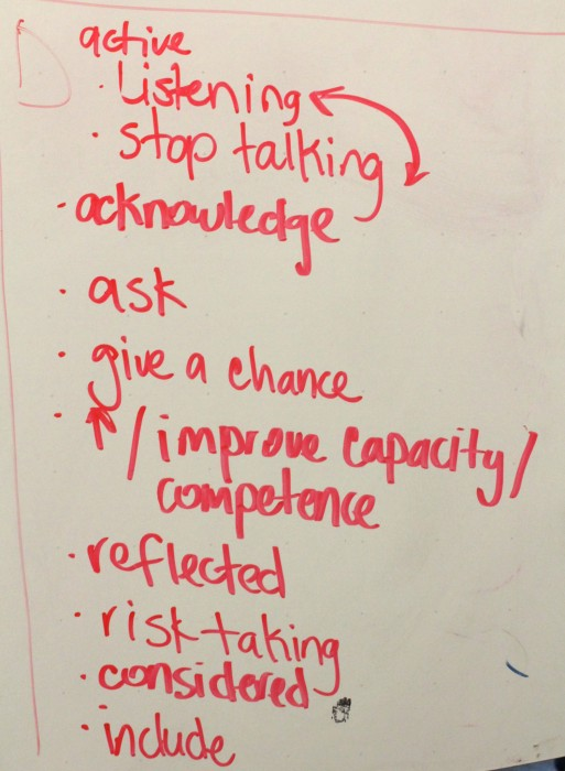 Learnings from a cultural competency workshop.