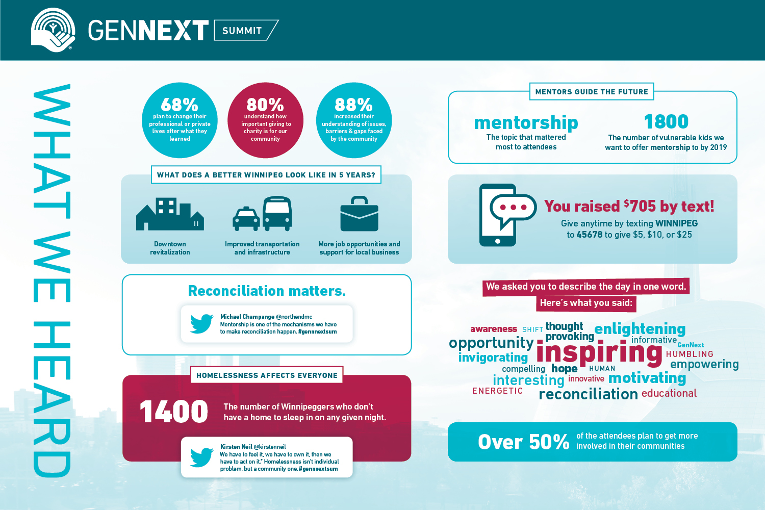 GenNext-Infographic-1500px